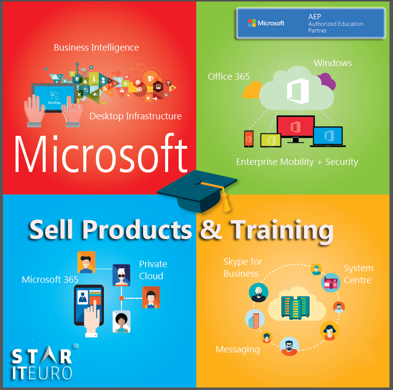 Microsoft Office 365 - Develop e-Learning Solutions